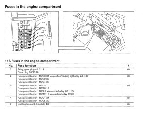 1998 Volvo S70 Fuse Box  1998 volvo s70 ac wiring diagram
