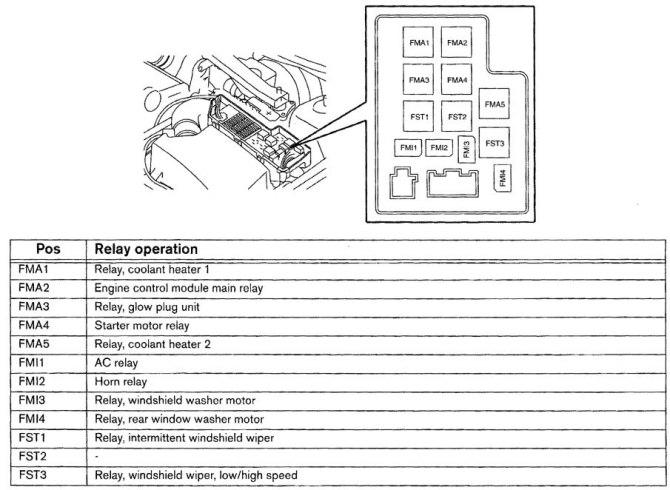 2001 volvo v70 xc wiring diagram  fuse box renault espace