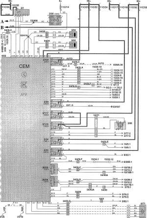 Volvo V70 (2002)  wiring diagrams  power distribution