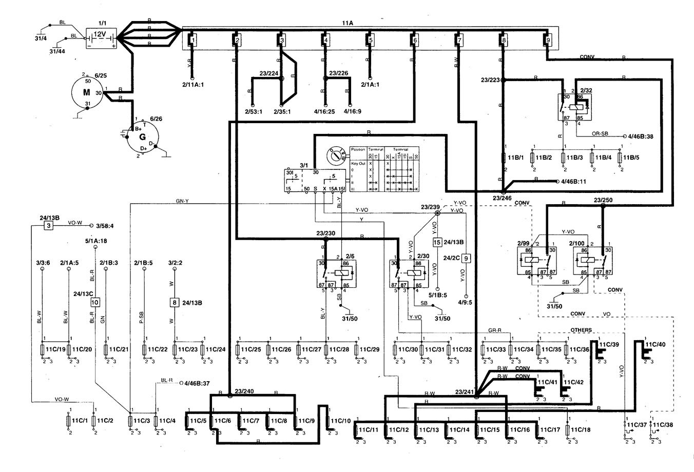 Volvo Vnl Wiring Diagram Schematic