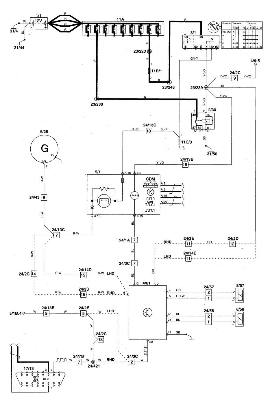 Stunning c70 wiring diagram ideas wiring diagram ideas blogitia