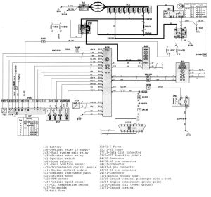 Volvo C70 (1999)  wiring diagrams  transmission controls  CARKNOWLEDGE