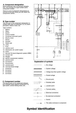 Volvo S70 Wiring Diagram  Wiring Diagram