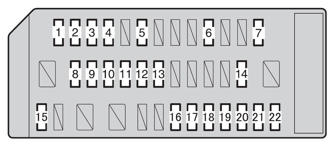 Remarkable Brz Fuse Box Basic Electronics Wiring Diagram Wiring 101 Nizathateforg