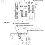 1998 Acura Rl Fuse Box 2 0t Engine Diagram Jeep Wrangler Yenpancane Jeanjaures37 Fr