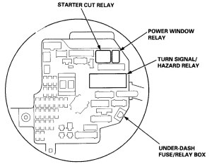 Acura RL (2000  2002)  wiring diagrams  fuse panel