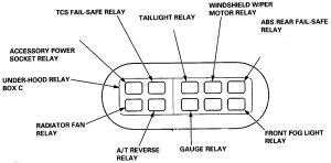 Acura RL (2000  2002)  wiring diagrams  fuse panel