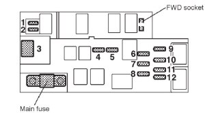 Subaru Forester (2002) – fuse box diagram  CARKNOWLEDGE