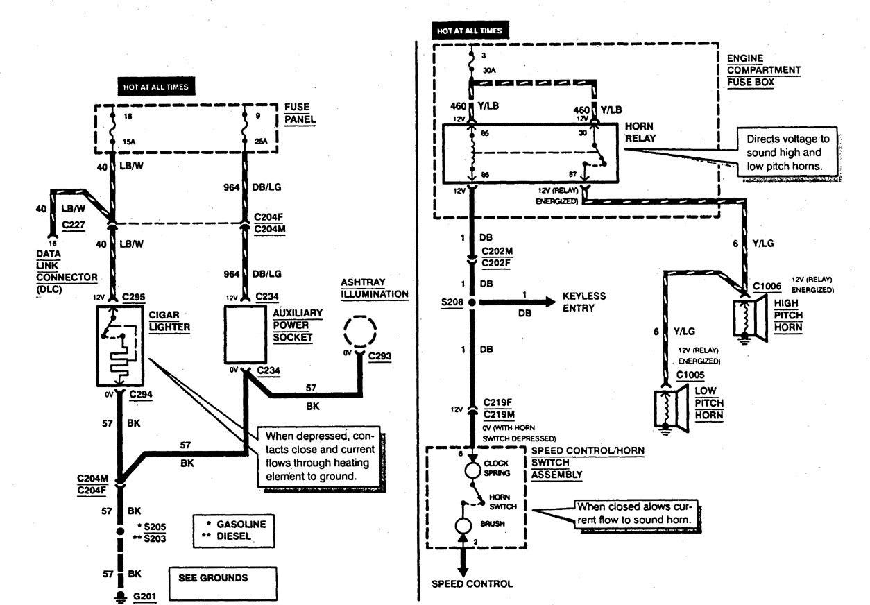 Peugeot 307 Horn Wiring Diagram