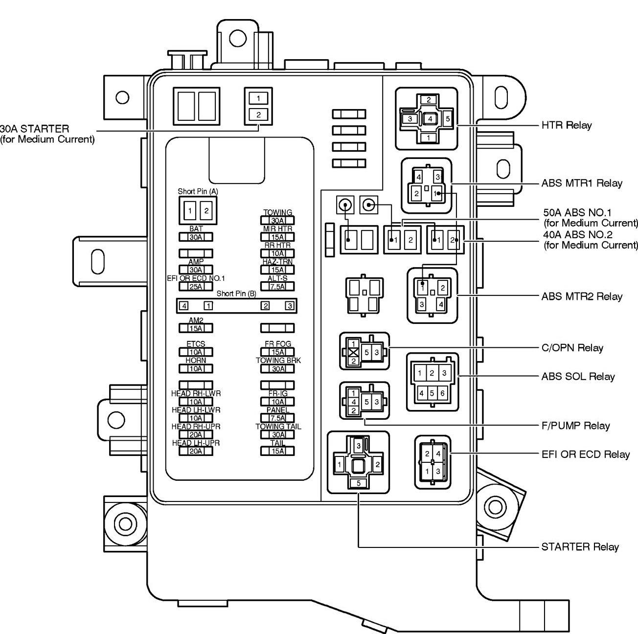 Relay Switch 2009 Pontiac G6 Fuse Box | Wiring Library