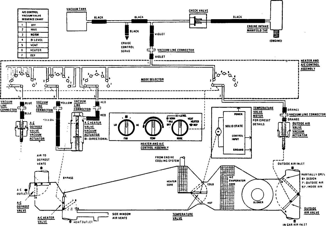 Carrier Hvac Wiring Diagrams 50hjq012