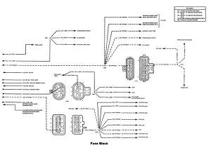 Chevrolet Astro (1992  1993)  wiring diagrams  fuse box