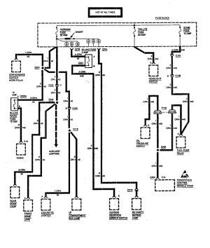 Chevrolet Astro (1994)  wiring diagrams  fuse box