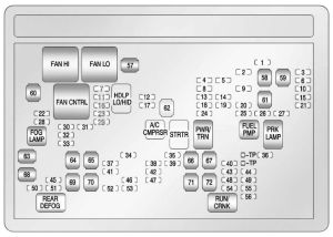 Chevrolet Avalanche (2011) – fuse box diagram  CARKNOWLEDGE