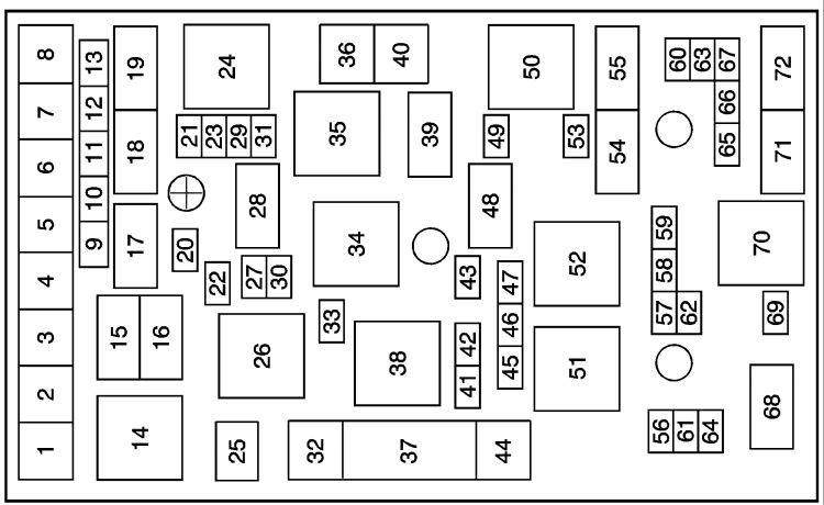 S10 Fuse 2003 Panel Diagram