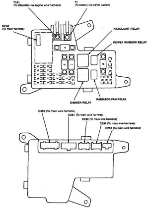 Acura CL (1997  1999)  wiring diagrams  fuse panel