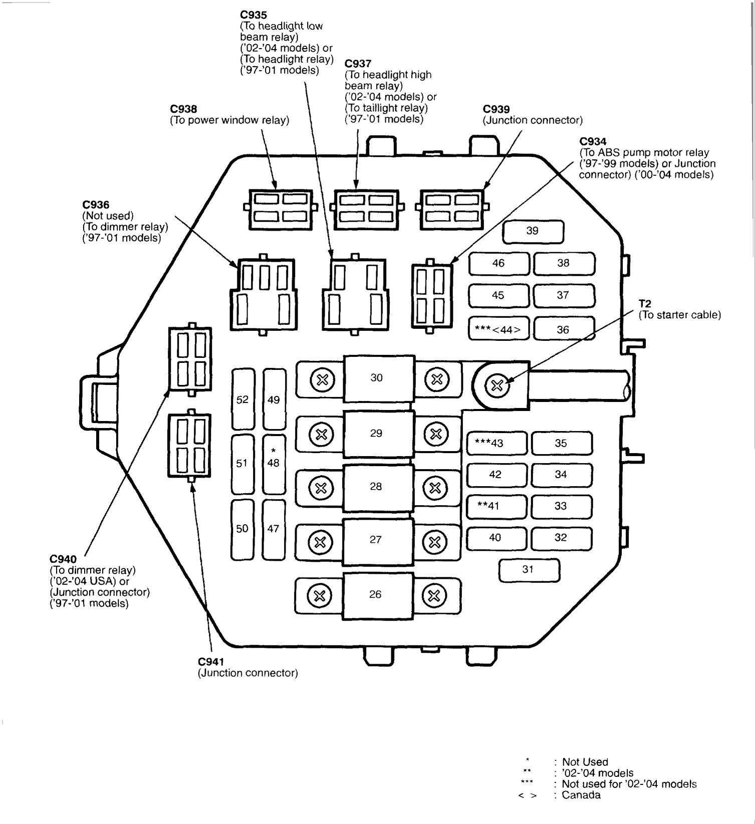 100 Fuse Box Diagram