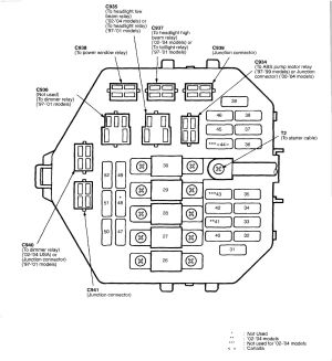 Acura NSX (1997  2004)  wiring diagrams  fuse panel