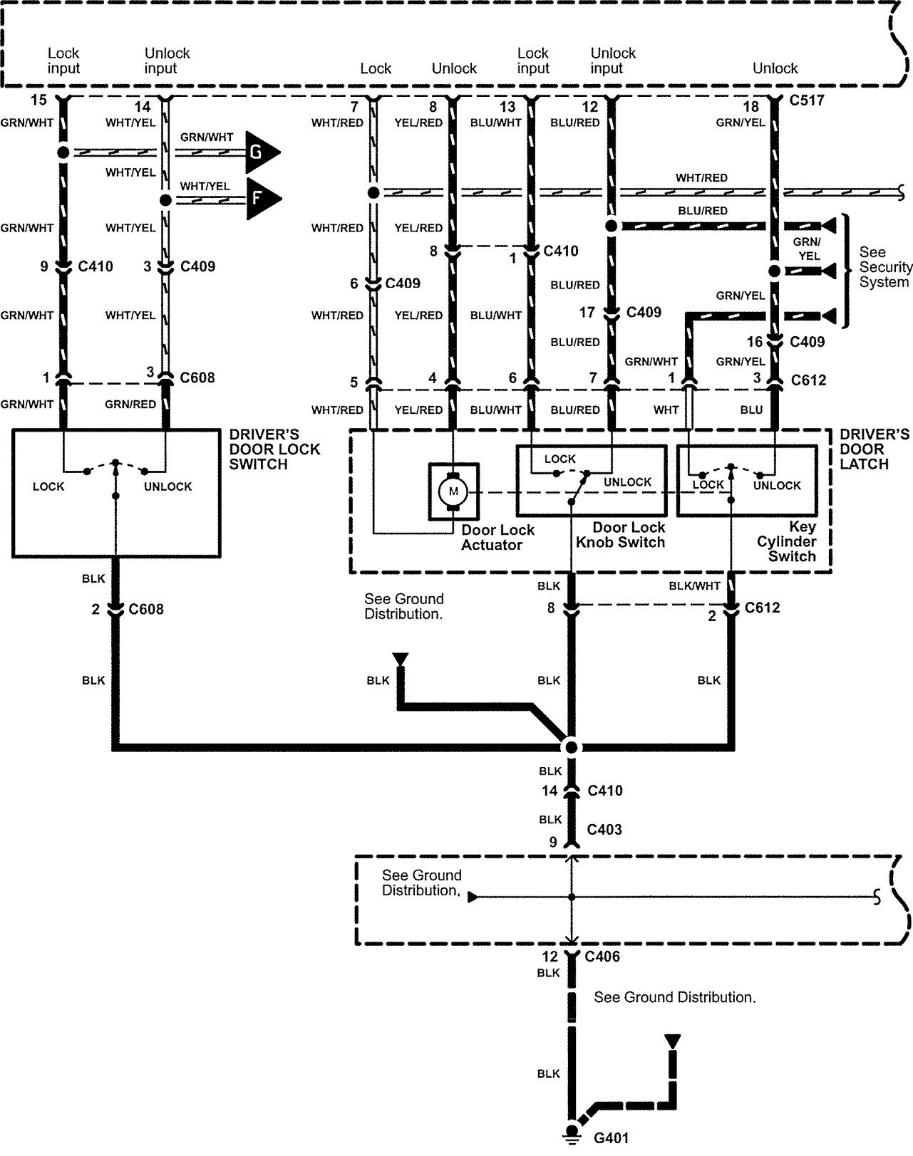 9 Pin Plow Wiring Harness Diagram