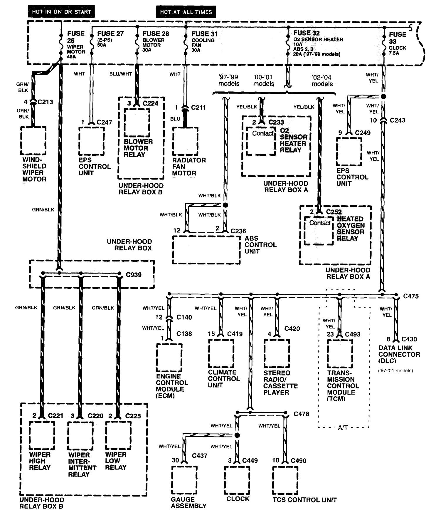 Lincoln Ls Fuse Diagram