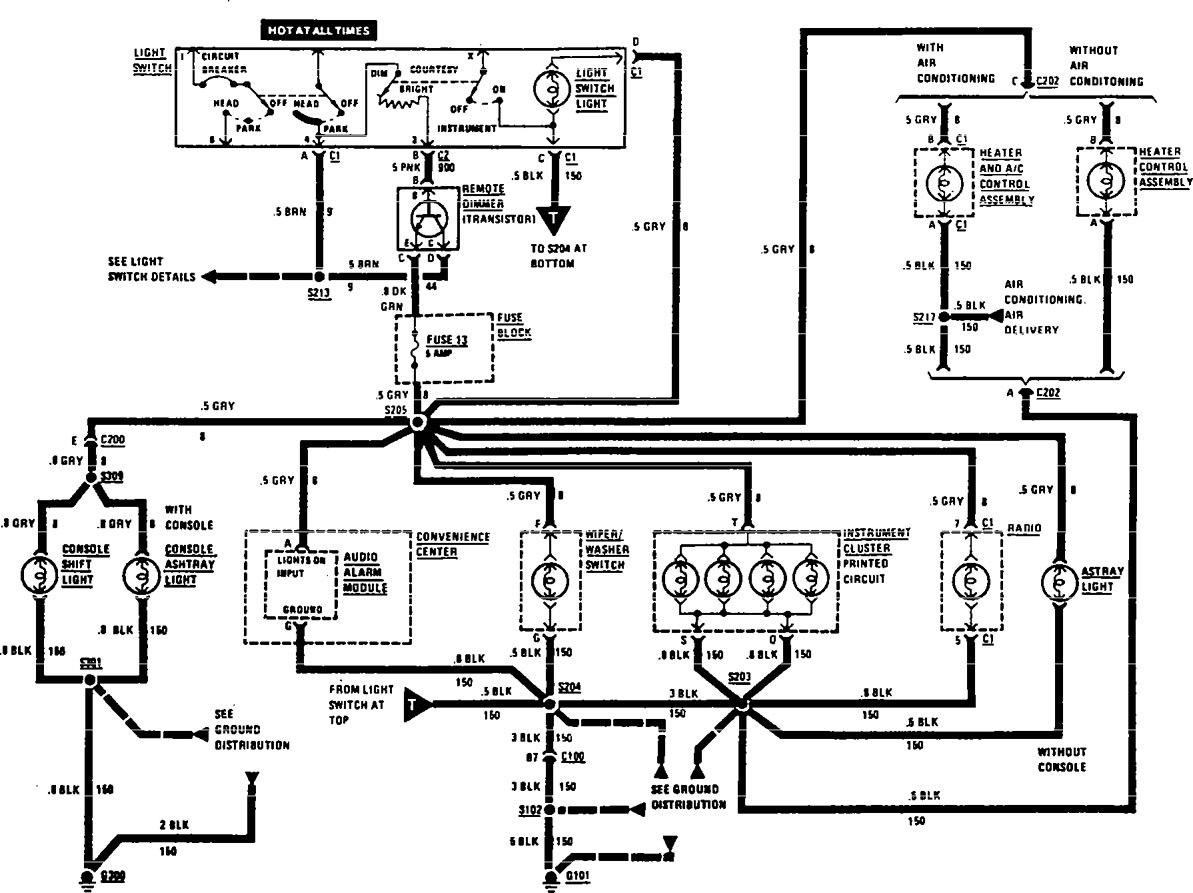 Wiring Manual 01 Saturn Sl2 Wiring Diagram