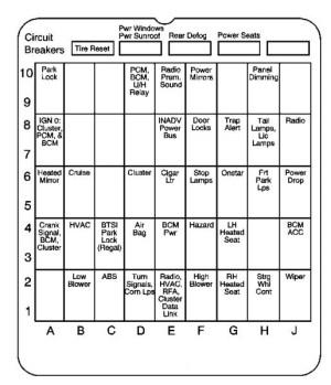 Buick Century (2002 – 2003) – fuse box diagram  CARKNOWLEDGE