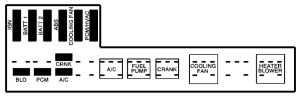 Chevrolet Cavalier (2002 – 2005) – fuse box diagram