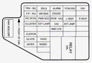 Chevrolet Cavalier (1998) – fuse box diagram  CARKNOWLEDGE