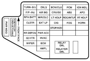 Chevrolet Cavalier (2002 – 2005) – fuse box diagram