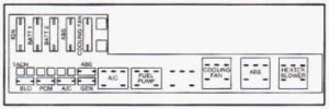 Chevrolet Cavalier (1995) – fuse box diagram  CARKNOWLEDGE