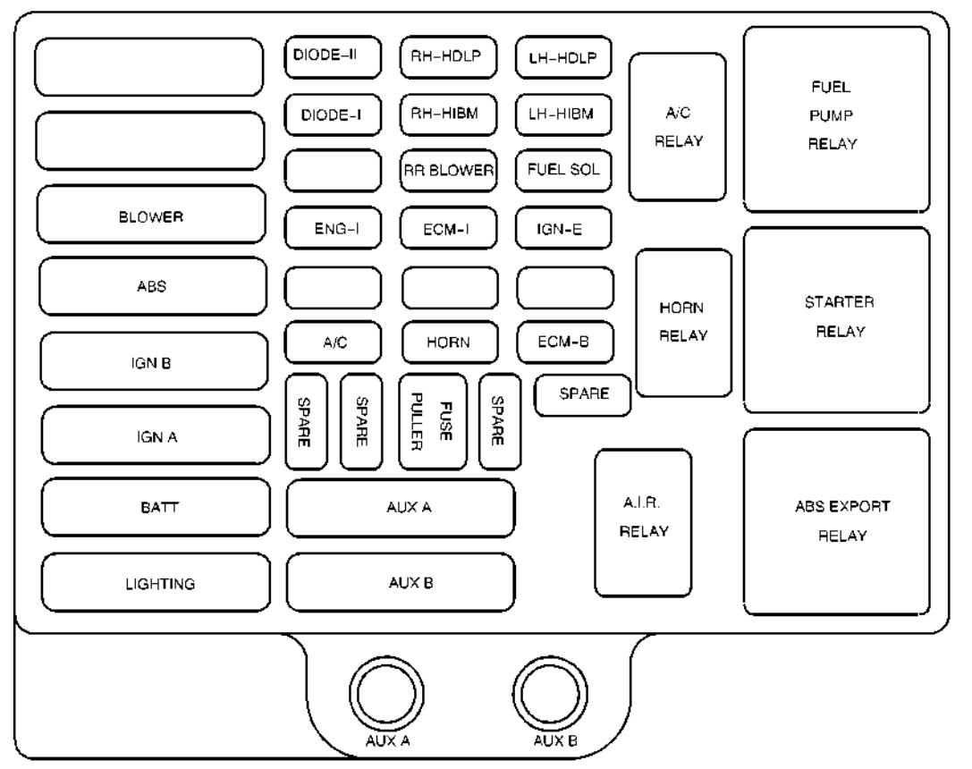 Chevrolet Express Fuse Box Diagram