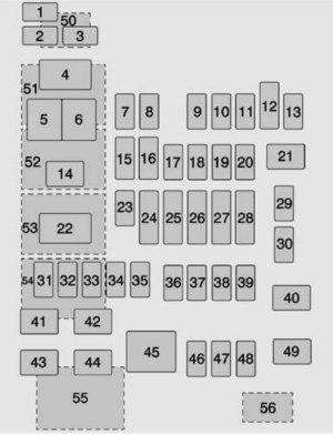 Chevrolet Tahoe (2015 – 2016) – fuse box diagram
