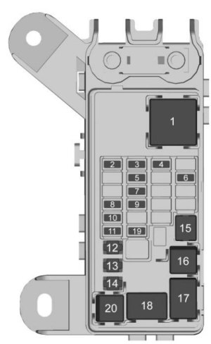 Chevrolet Tahoe (2017) – fuse box diagram  CARKNOWLEDGE