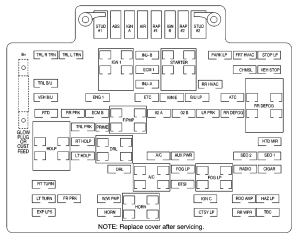 Chevrolet Tahoe (2001) – fuse box diagram  CARKNOWLEDGE