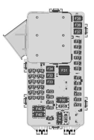 Chevrolet Traverse (2018) – fuse box diagram  CARKNOWLEDGE