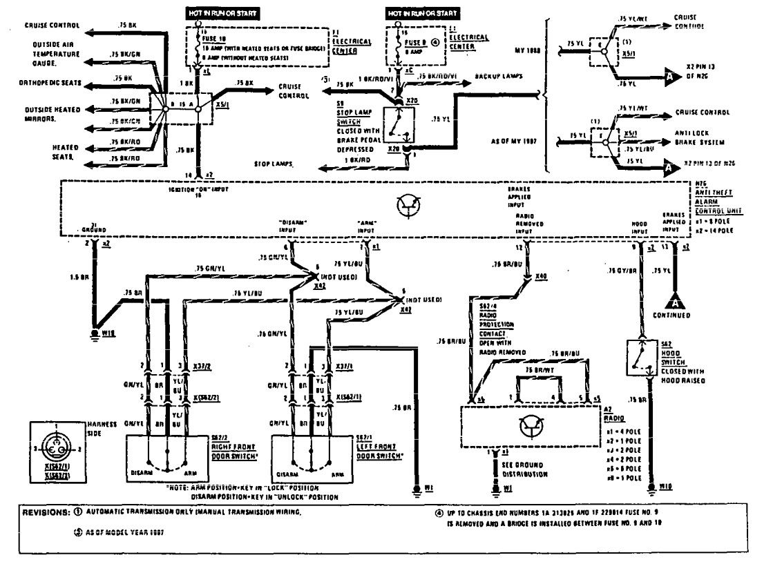 Mercede Cl500 Fuse Diagram