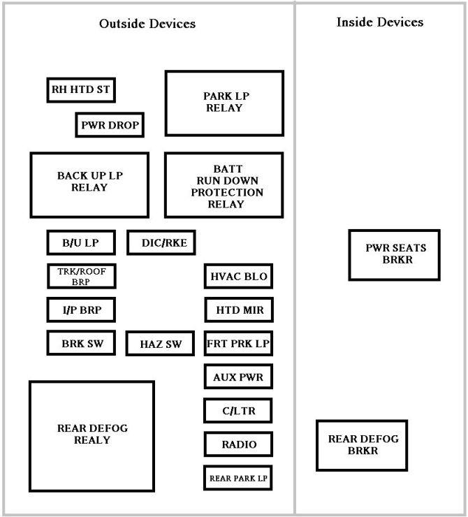 2006 impala ls fuse box diagram  electric furnace sequencer