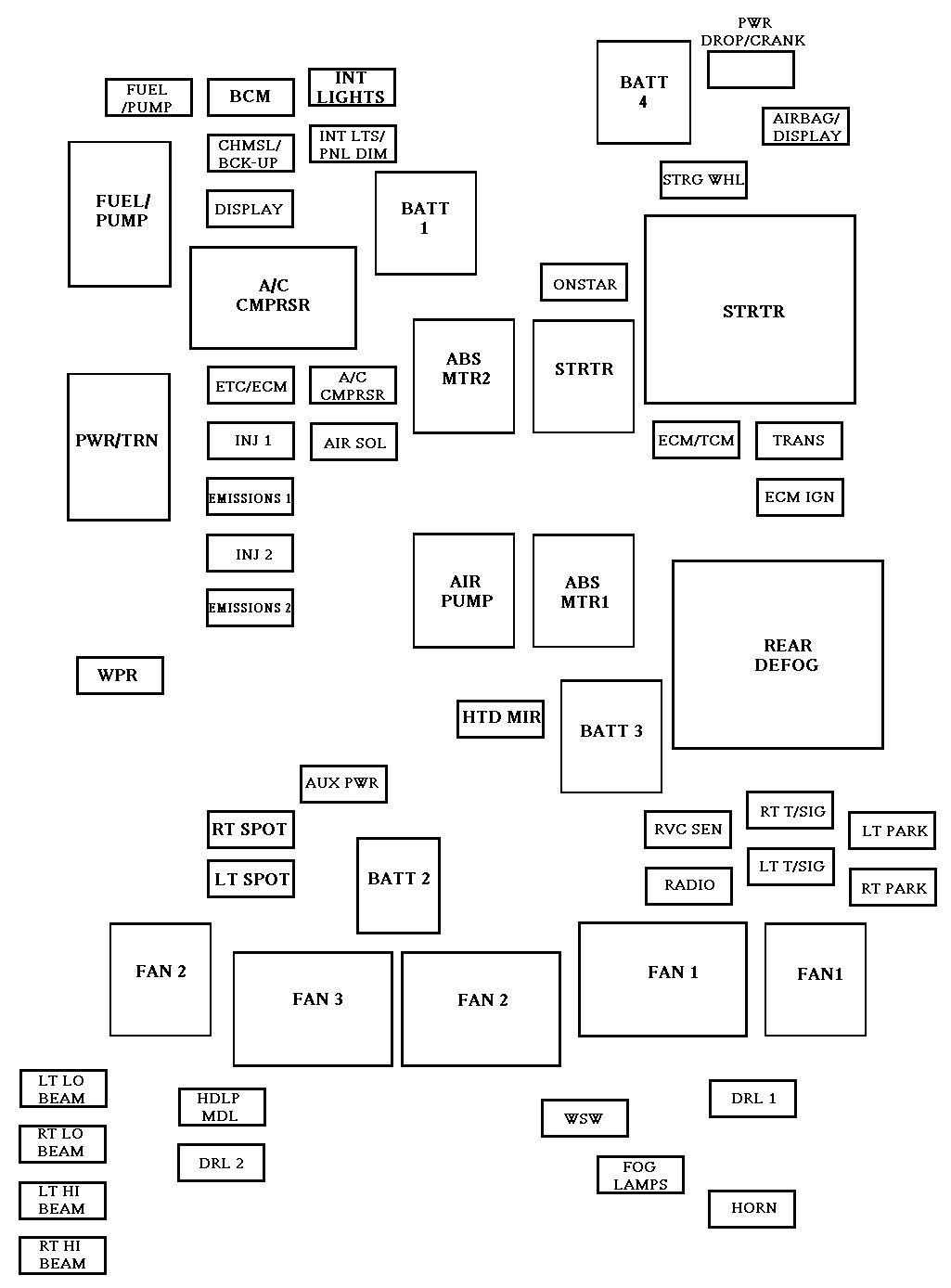 2004 chevrolet aveo fuse box diagram