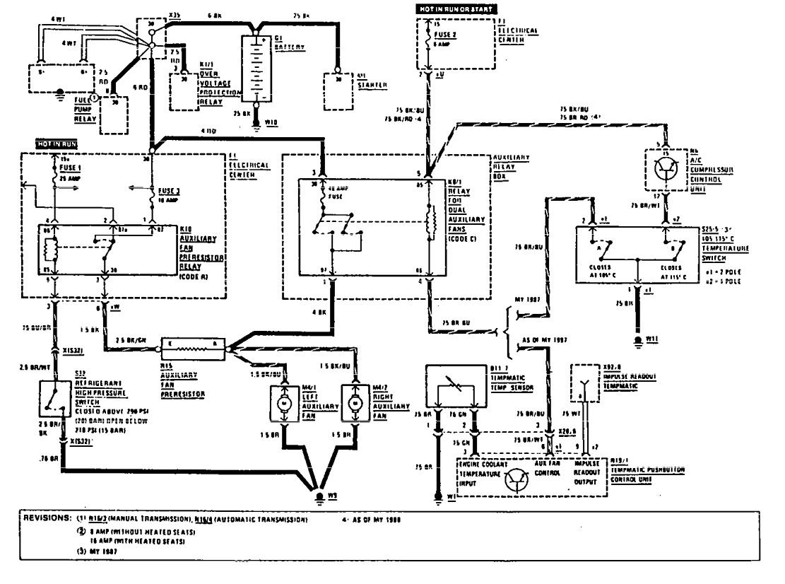 Mercedesbenz 190e 1990 wiring diagrams cooling fans