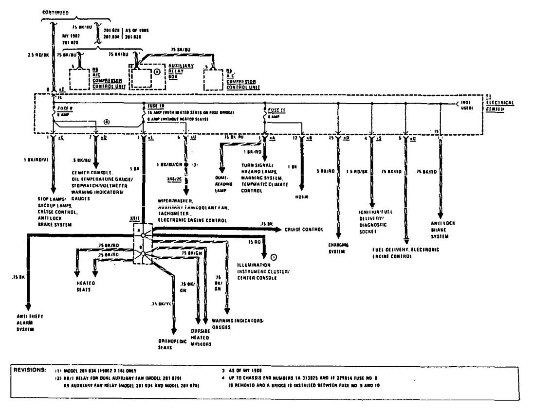 Electrical Distribution Wiring Diagram