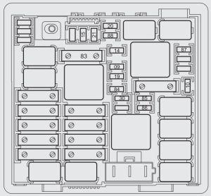 Abarth Punto 2012 (2012 – 2014) – fuse box diagram