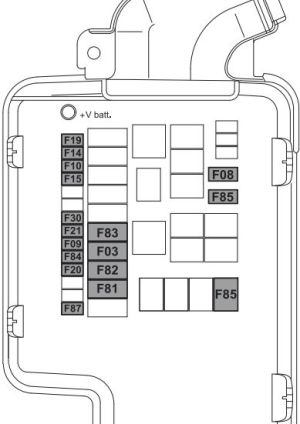 Alfa Romeo MiTo (from 2013) – fuse box diagram  CARKNOWLEDGE