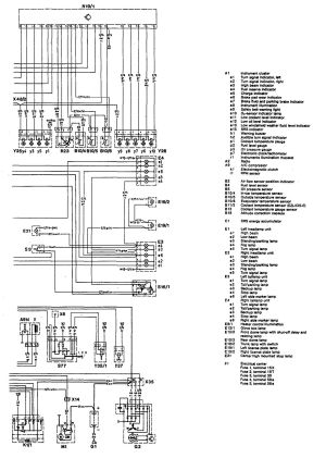 1994 Mercedes Benz Fuse Box | Wiring Diagram Database