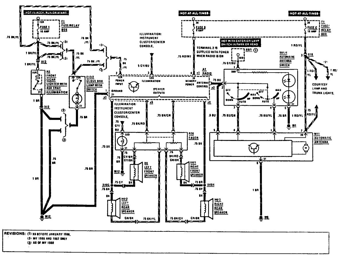 Antenna Wiring Diagram