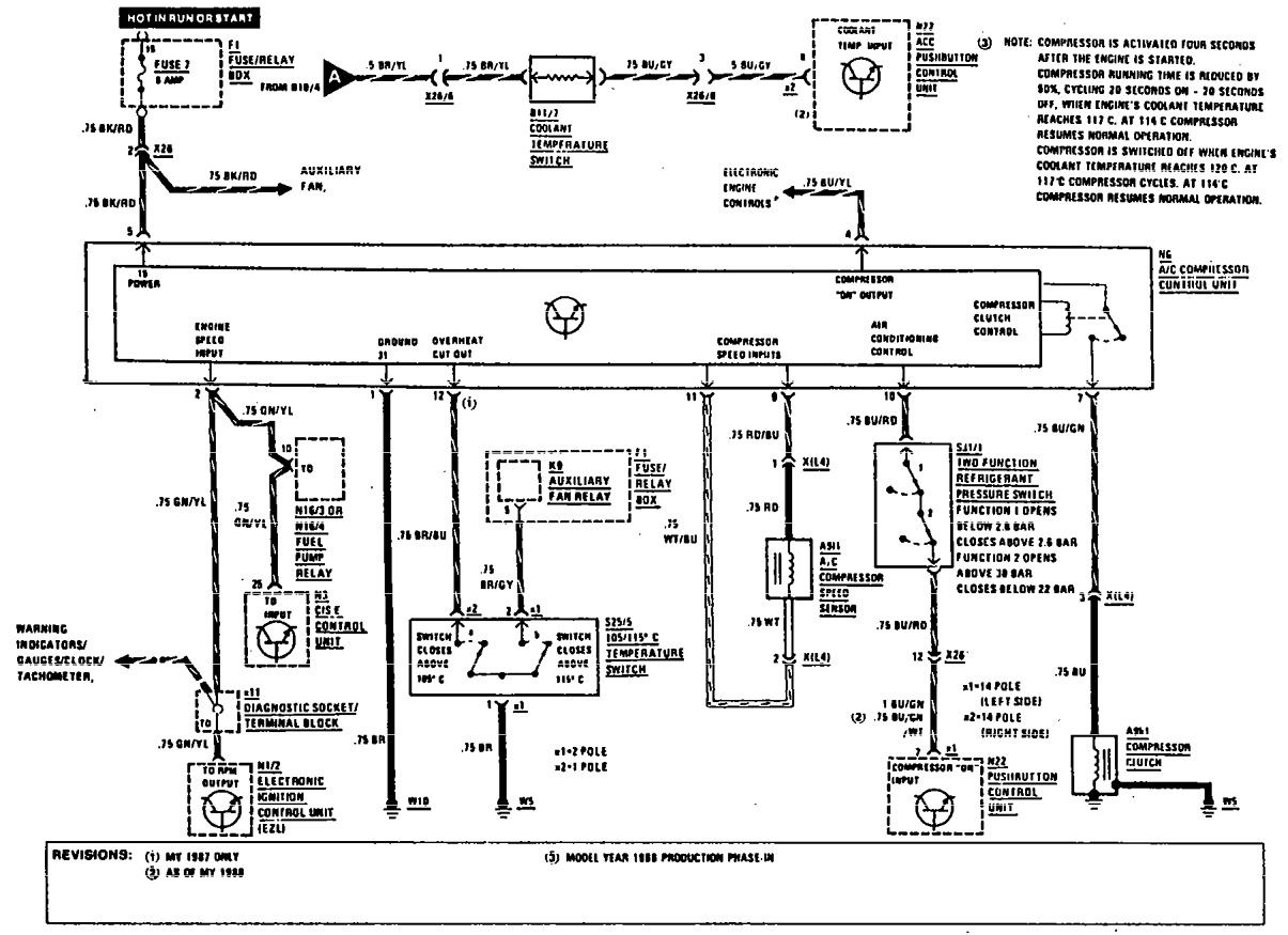 Mercede Clk 320 Fuse Diagram