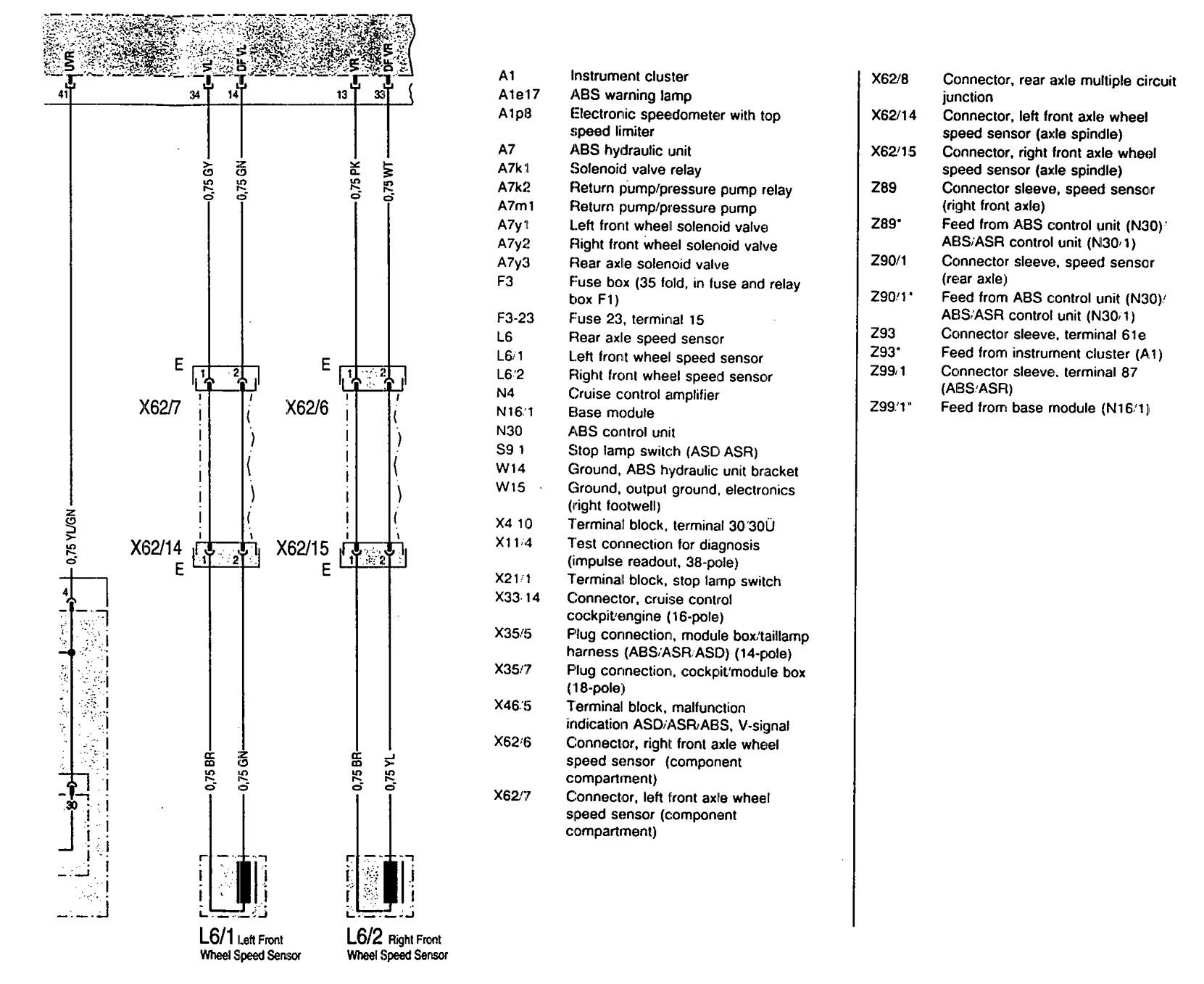 2001 Mercede Benz S430 Fuse Diagram
