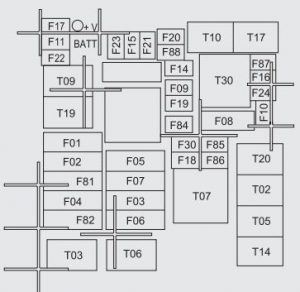 Fiat Doblo CombiCargo (from 2009) – fuse box diagram