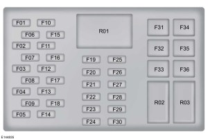 Ford EcoSport (from 2013) – fuse box diagram (EU versrion