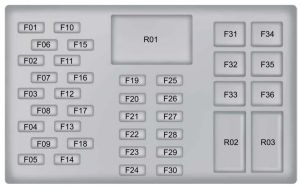 Ford EcoSport (from 2013) – fuse box diagram (India