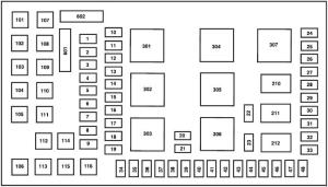 Ford F450 (2002 – 2007) – fuse box diagram  CARKNOWLEDGE
